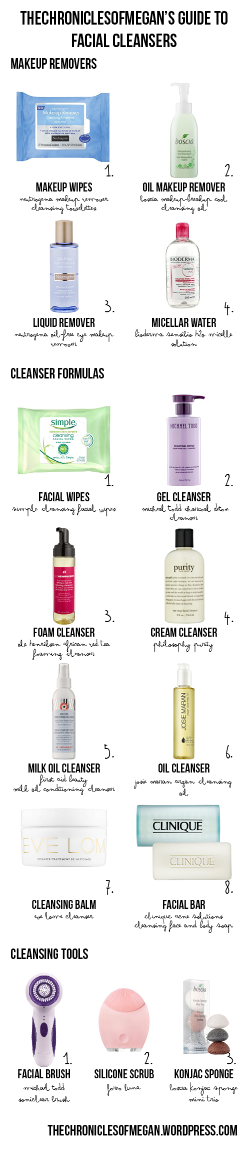 facialcleansers101